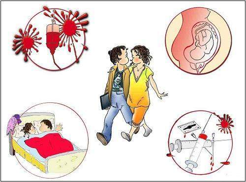 Các con đường lây nhiễm HIV