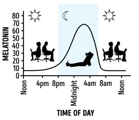 những lợi ích khi ngủ ngoài, trời lợi ích khi ngủ ngoài trời, ngủ ngoài trời, lợi ích, cua so tinh yeu