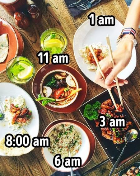 nguyên nhân thèm ăn liên tục, nguyên nhân thèm ăn, thói quen gây thèm ăn, ăn uống vô độ, kiến thức sức khỏe, cua so tinh yeu