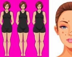 mất cân bằng hormone, cân bằng nội tiết, dấu hiệu mất cân bằng hormone, Rối loạn nội tiết, cua so tinh yeu