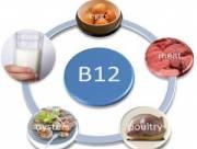 vitamin, vitamin nhóm b, các nhóm vitamin b, tác dụng của vitamin b nói chung, vitamin b với hệ tiêu hóa của trẻ, hậu quả thiếu vitamin b