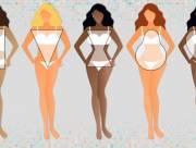 đoán sức khỏe, cơ thể, ngực lớn, hông to, cua so tinh yeu