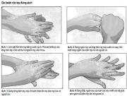 Bạn đã biết rửa tay đúng cách với xà phòng chưa?, cua so tinh yeu