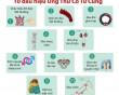 ung thư cổ tử cung, bệnh phụ khoa, sức khỏe sinh sản