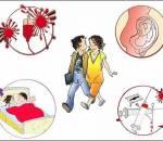 triệu chứng bệnh lây qua đường sinh dục, bệnh truyền nhiễm lây qua đường máu, các bệnh truyền nhiễm lây qua đường máu, bệnh ung thư máu lây qua đường nào, cua so tinh yeu