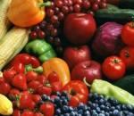 đau mắt đỏ, thực phẩm,kiêng kị, dức khỏe, dinh dưỡng, bí quyết sống