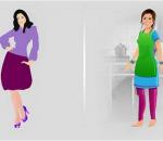 Cưới chồng, kết hôn, hôn nhân, trước và sau khi cưới