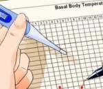 Quan hệ tình dục, Cổ tử cung, kỳ kinh nguyệt, thụ thai, lòng trắng trứng, Khả năng thụ thai , thời điểm rụng trứng, nhiệt độ cơ thể , hướng dẫn sử dụng , 4 phương pháp , giúp chị em , xác định , chuẩn ngày rụng trứng , đo nhiệt độ cơ thể , canh trứng