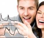 tăng cường sinh lực , Bệnh tim mạch , Mãn dục nam , rối loạn cương , chức năng sinh lý , Giảm ham muốn , suy giảm phong độ , cải thiện sức khỏe , công nghệ hiện đại , Sinh lý nam giới