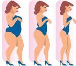 thực phẩm giảm cân, sai lầm, cua so tinh yeu