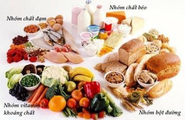 Các nhóm thực phẩm cần ăn đủ để tăng cường sức đề kháng