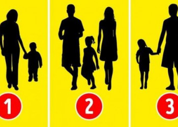 Trắc nghiệm tâm lý: Đoán xem ai không phải là gia đình, điều này sẽ tiết lộ tính cách ẩn khuất trong con người bạn