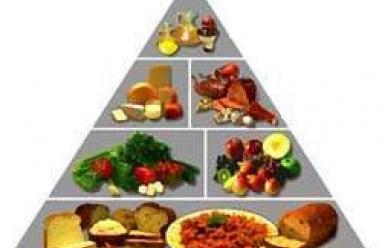 thức ăn cho trẻ, tháp dinh dưỡng