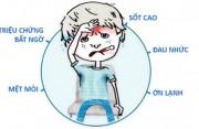Chủ động ngăn chặn bệnh cúm tấn công trẻ em, cúm, ngăn chặn bệnh, cua so tinh yeu